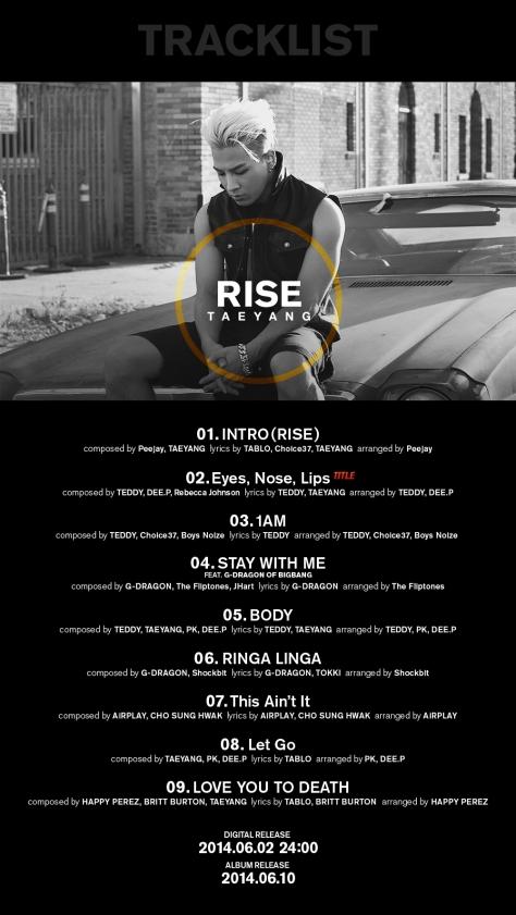 YB Rise Tracklist ENG